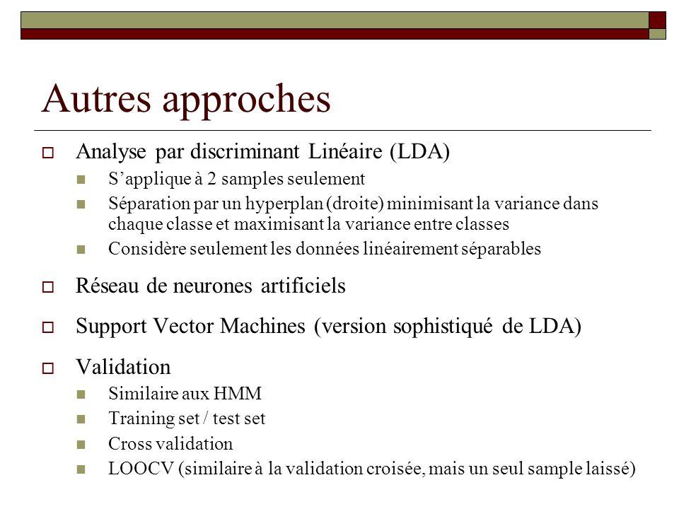 Autres approches Analyse par discriminant Linéaire (LDA)