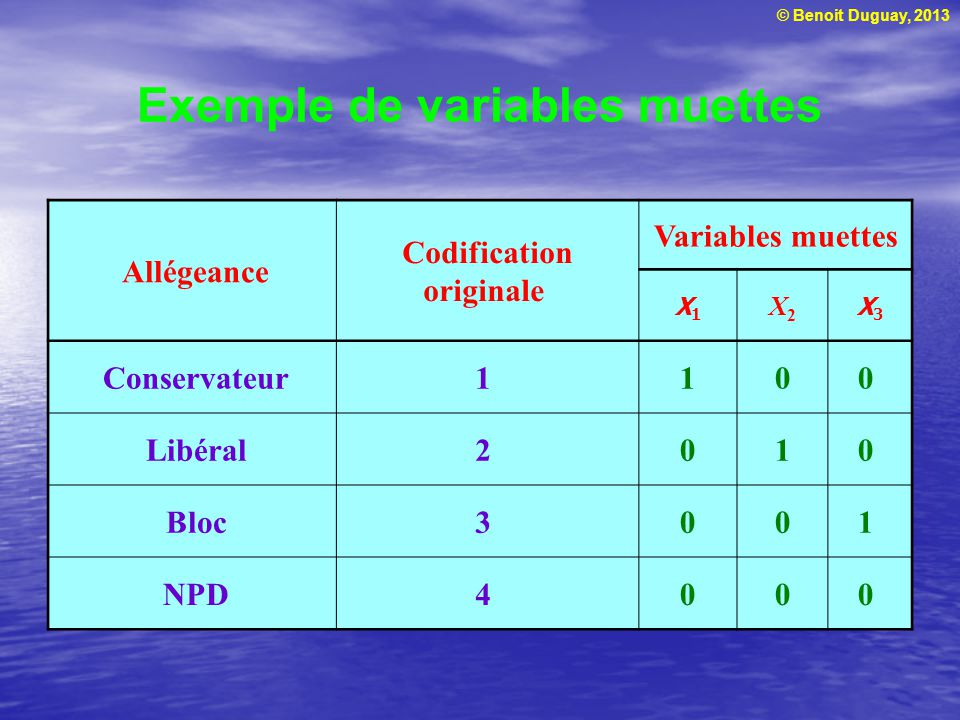 Exemple de variables muettes