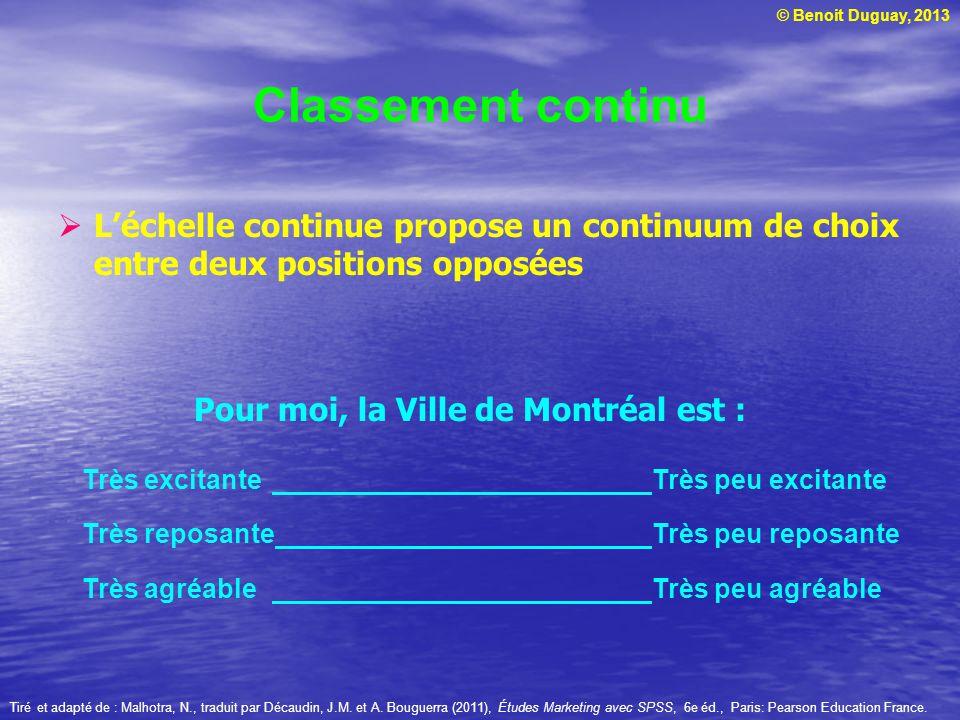 Classement continu L'échelle continue propose un continuum de choix entre deux positions opposées. Pour moi, la Ville de Montréal est :