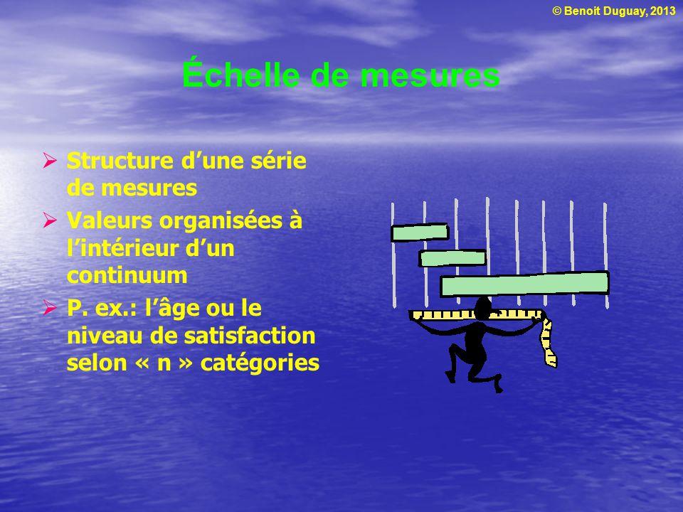 Échelle de mesures Structure d'une série de mesures
