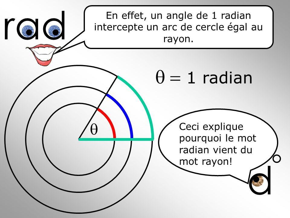 Considérons trois cercles concentriques.
