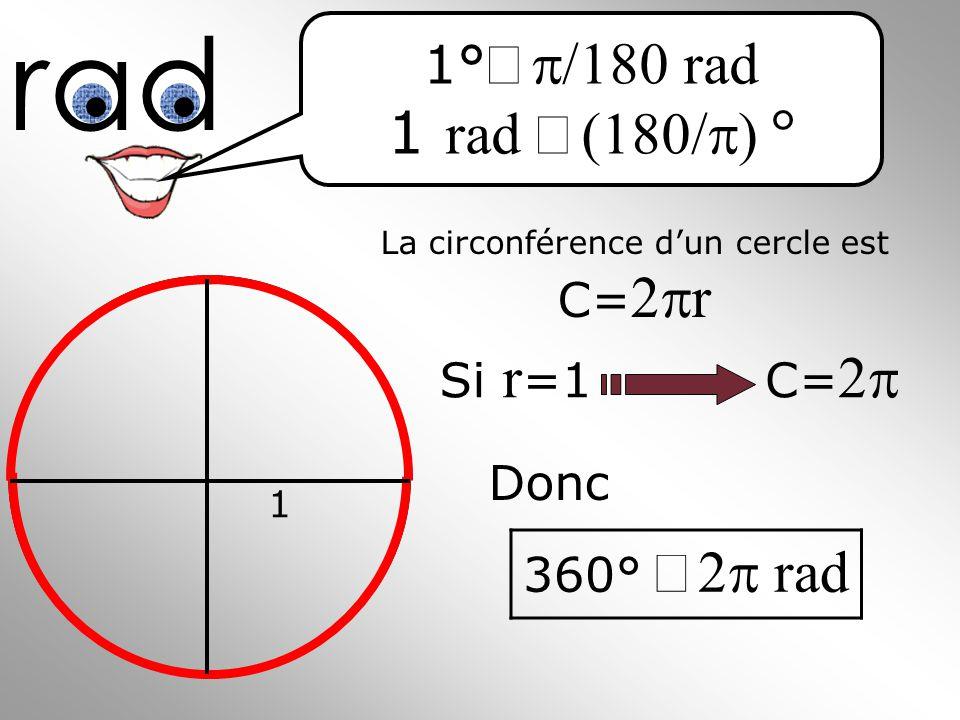 La circonférence d'un cercle est C=2pr