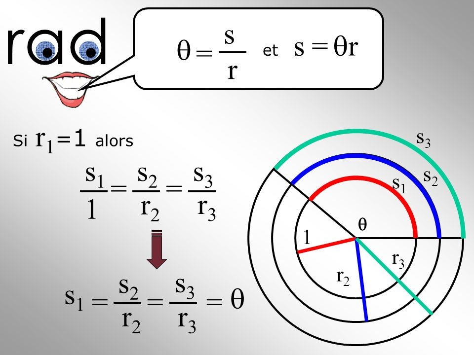 rad s = qr q = s r s1 1 s2 r2 s3 r3 = s1 s2 r2 s3 r3 = q s3 s2 s1 1 r3