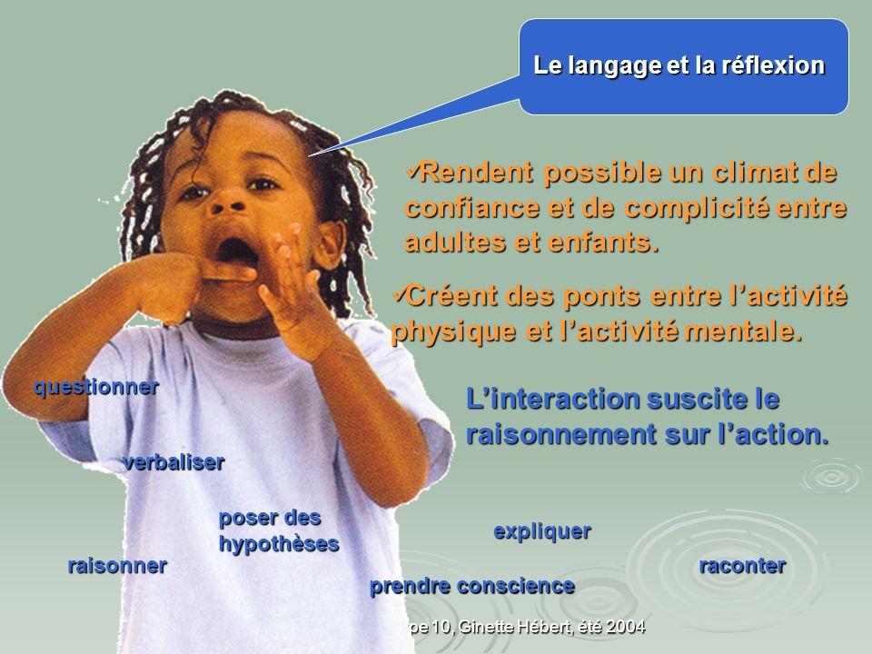 Le langage et la réflexion