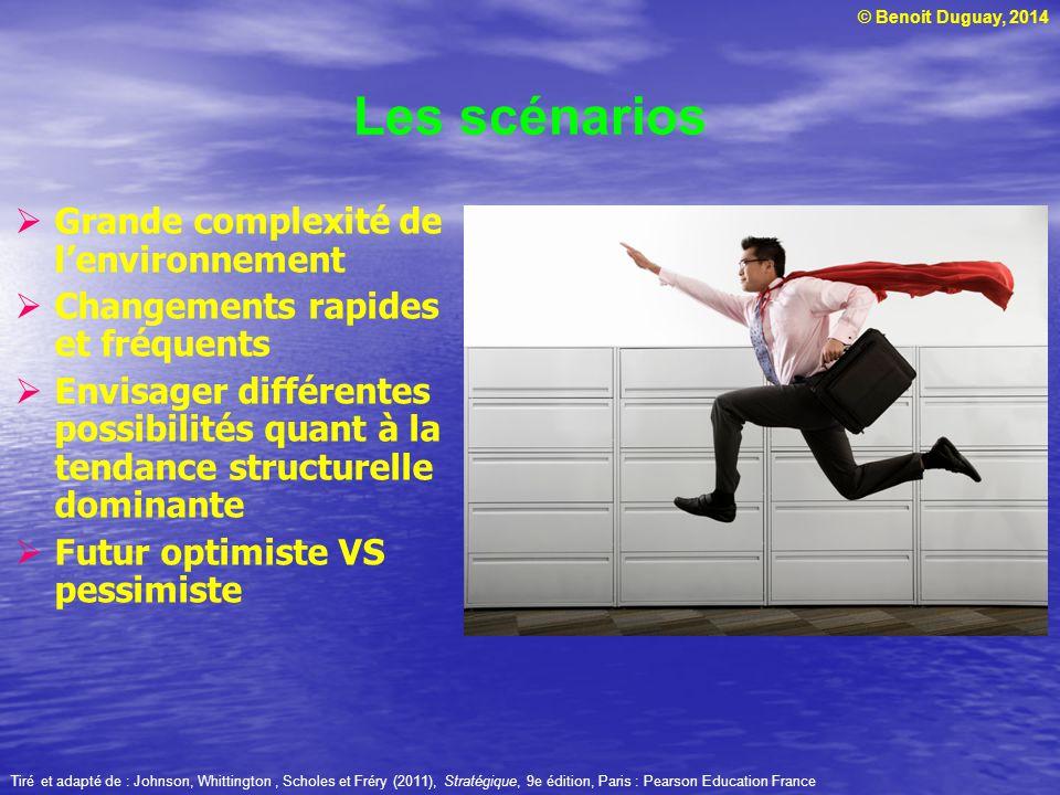 Les scénarios Grande complexité de l'environnement