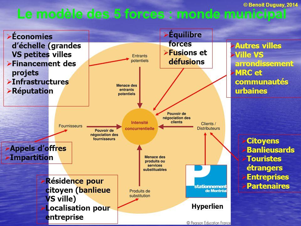 Le modèle des 5 forces : monde municipal