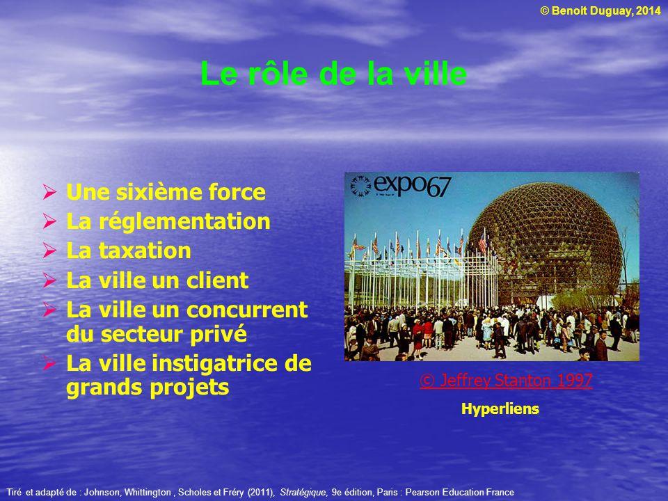 Le rôle de la ville Une sixième force La réglementation La taxation
