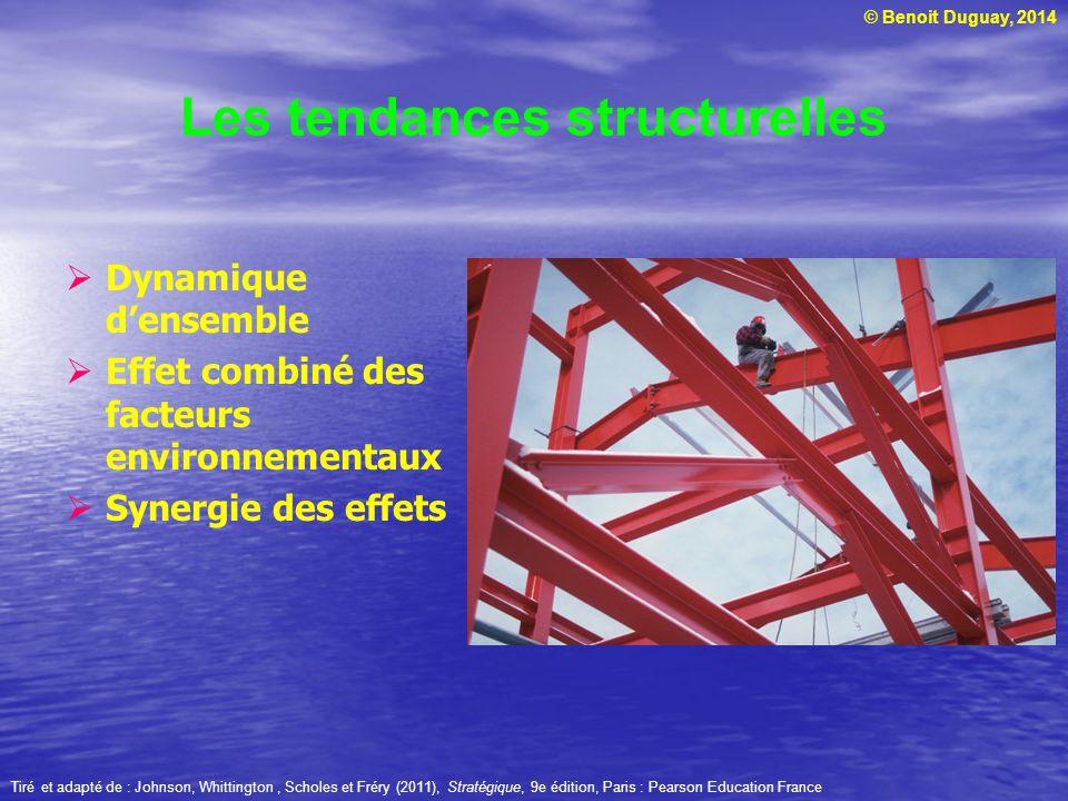 Les tendances structurelles