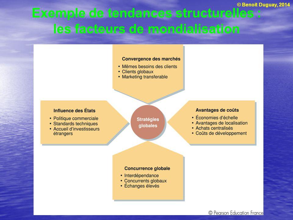Exemple de tendances structurelles : les facteurs de mondialisation