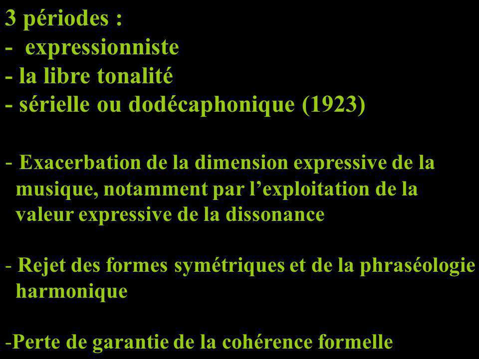 - sérielle ou dodécaphonique (1923)