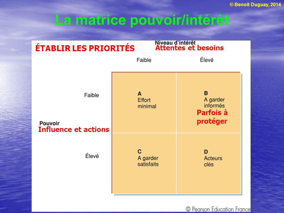 La matrice pouvoir/intérêt