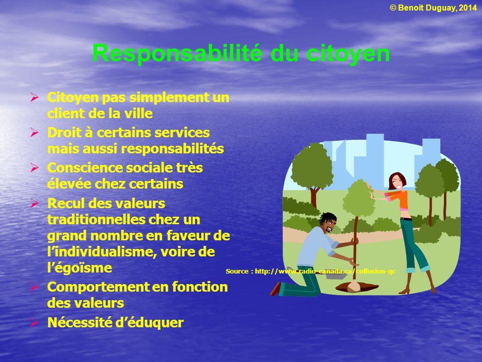 Responsabilité du citoyen