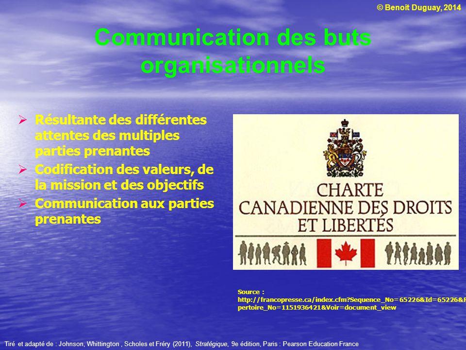 Communication des buts organisationnels