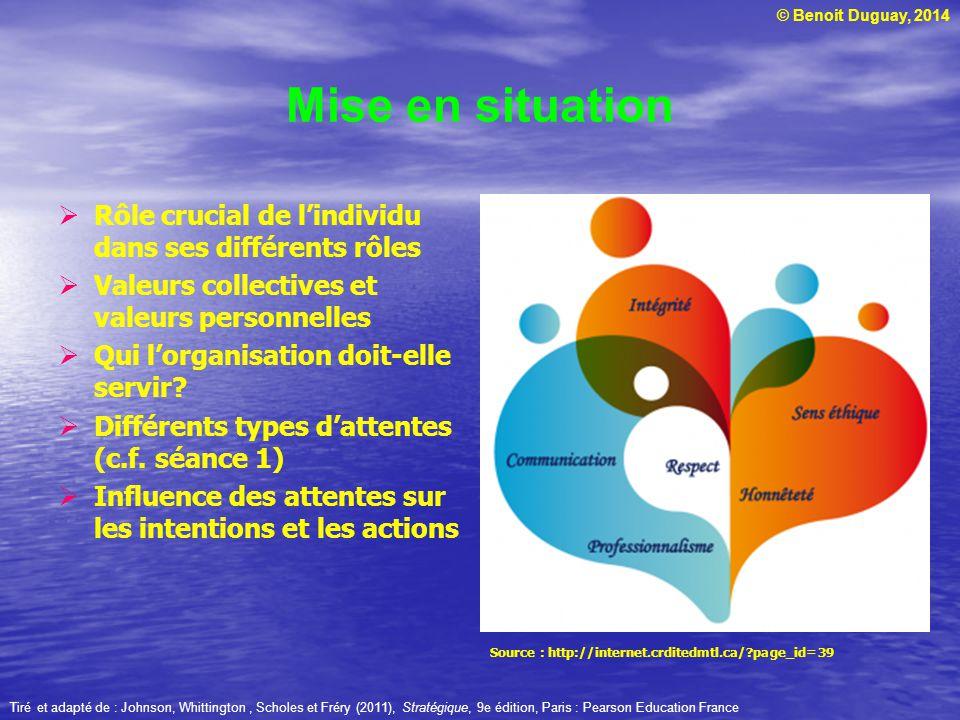 Mise en situation Rôle crucial de l'individu dans ses différents rôles