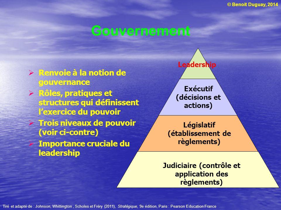 Gouvernement Renvoie à la notion de gouvernance