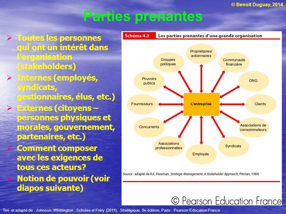 Parties prenantes Toutes les personnes qui ont un intérêt dans l'organisation (stakeholders)