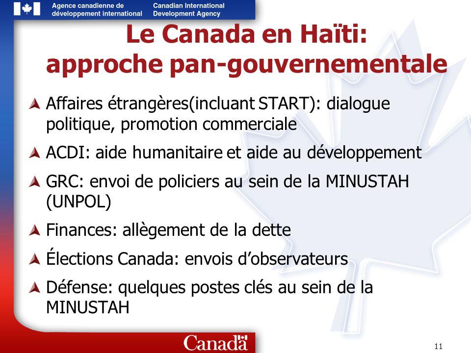 Le Canada en Haïti: approche pan-gouvernementale