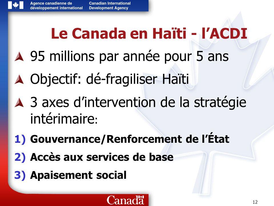 Le Canada en Haïti - l'ACDI