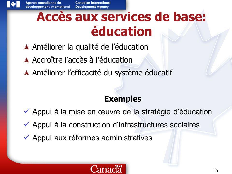 Accès aux services de base: éducation
