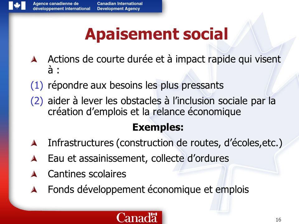 Apaisement social Actions de courte durée et à impact rapide qui visent à : répondre aux besoins les plus pressants.