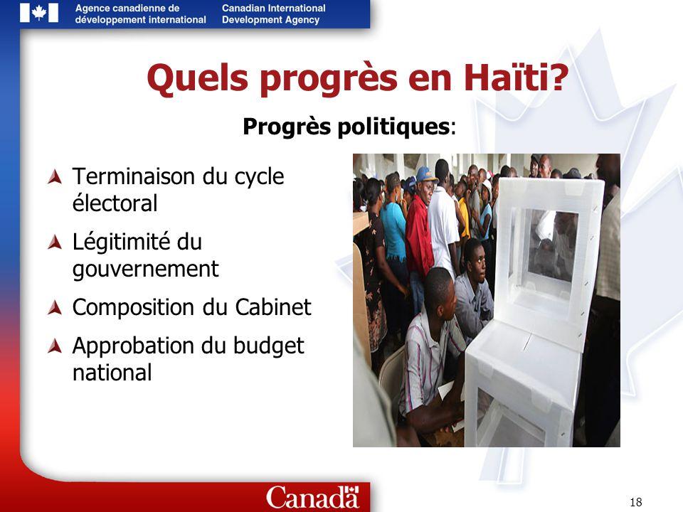 Quels progrès en Haïti Progrès politiques: