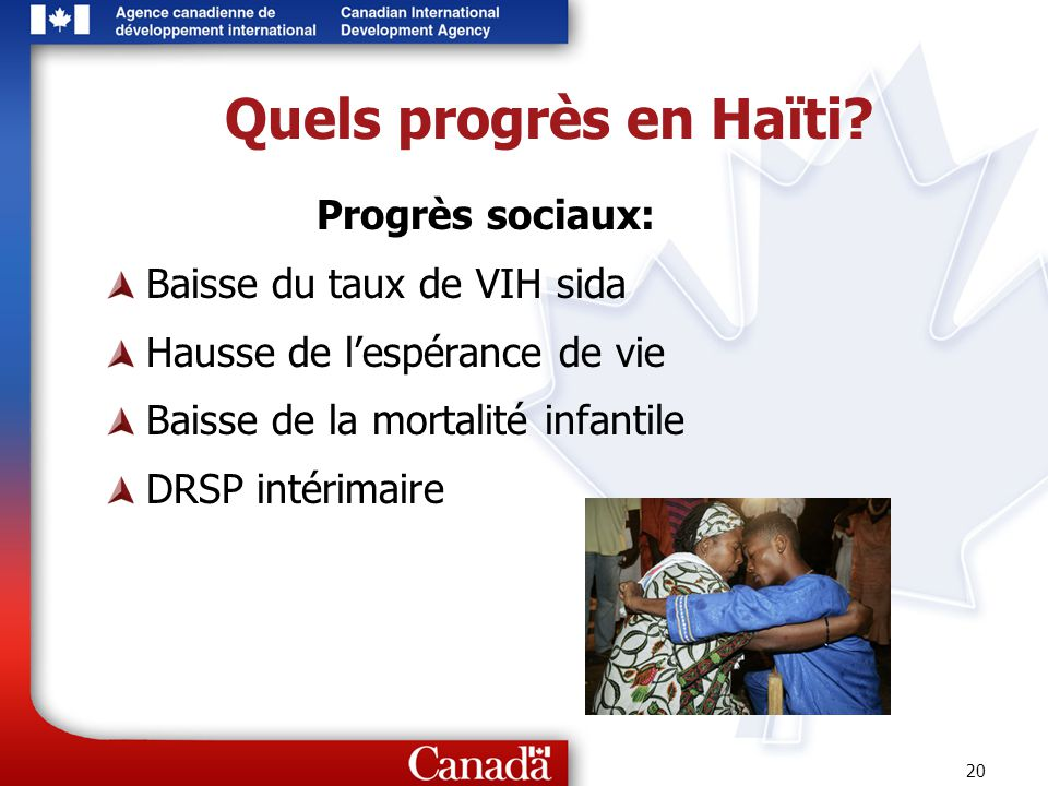 Quels progrès en Haïti Progrès sociaux: Baisse du taux de VIH sida