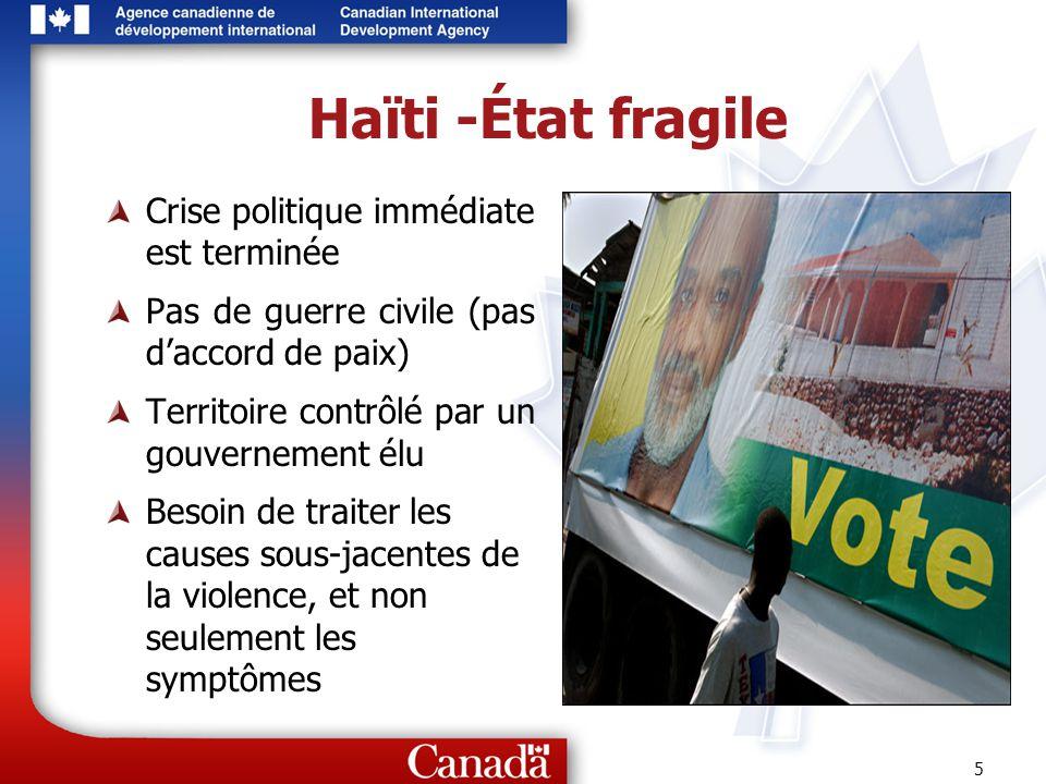 Haïti -État fragile Crise politique immédiate est terminée