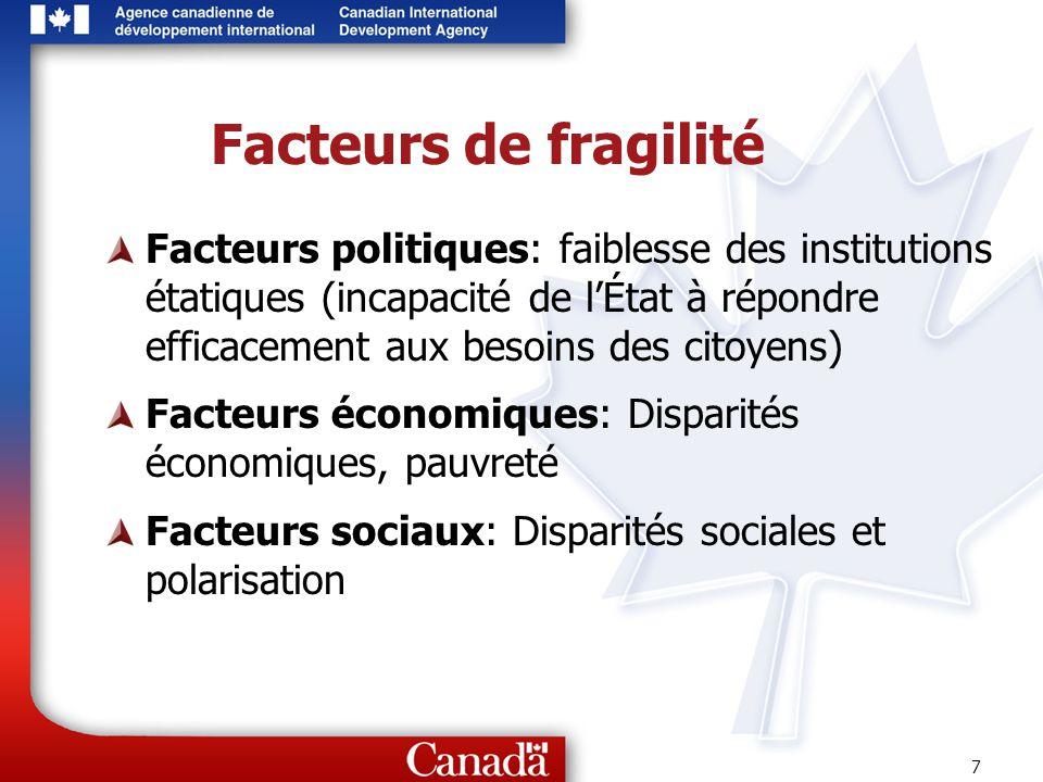Facteurs de fragilité