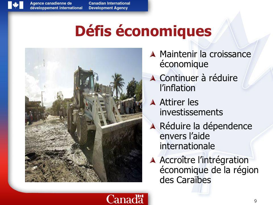 Défis économiques Maintenir la croissance économique