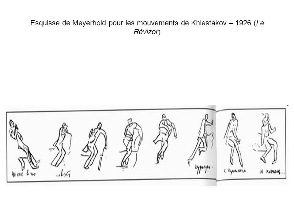 Esquisse de Meyerhold pour les mouvements de Khlestakov – 1926 (Le Révizor)