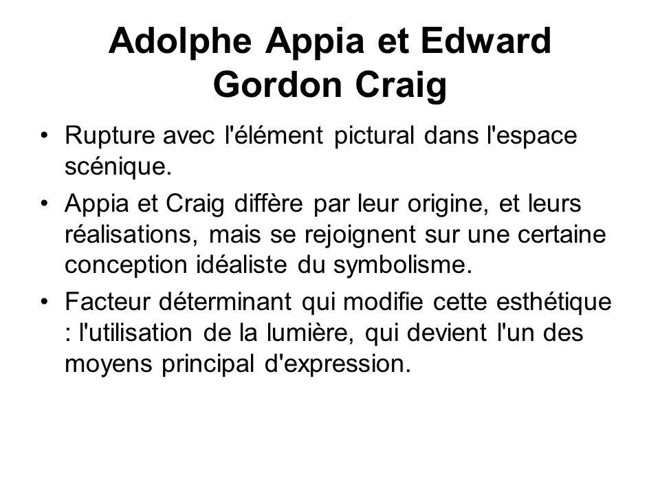 Adolphe Appia et Edward Gordon Craig