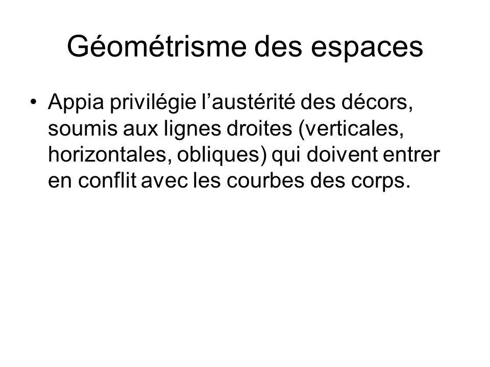 Géométrisme des espaces