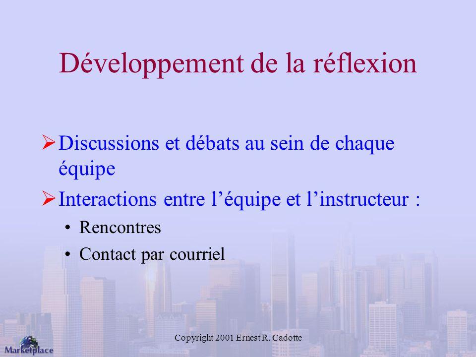 Développement de la réflexion