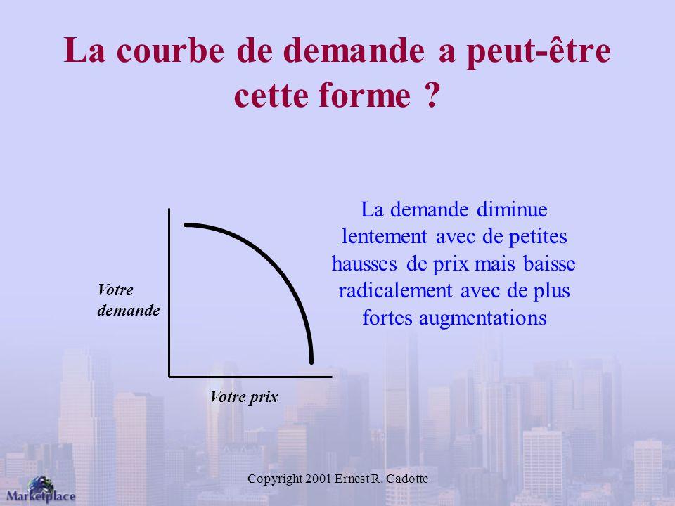 La courbe de demande a peut-être cette forme