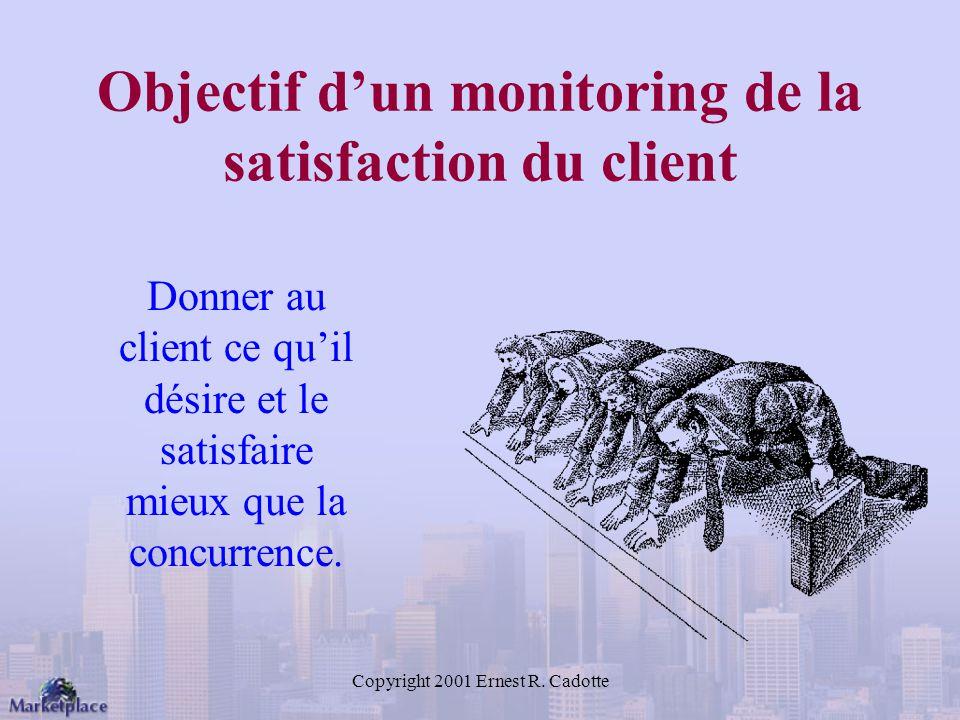 Objectif d'un monitoring de la satisfaction du client