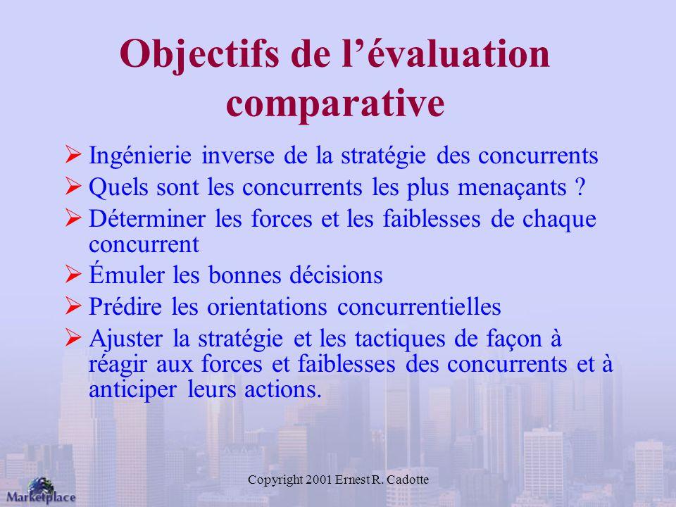 Objectifs de l'évaluation comparative