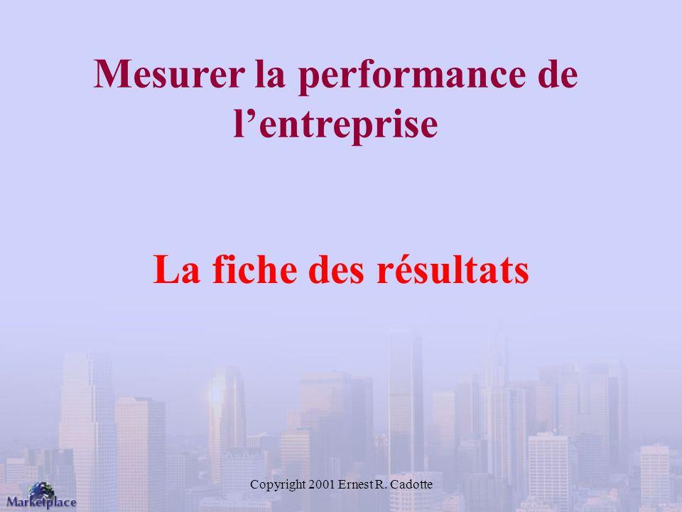Mesurer la performance de l'entreprise