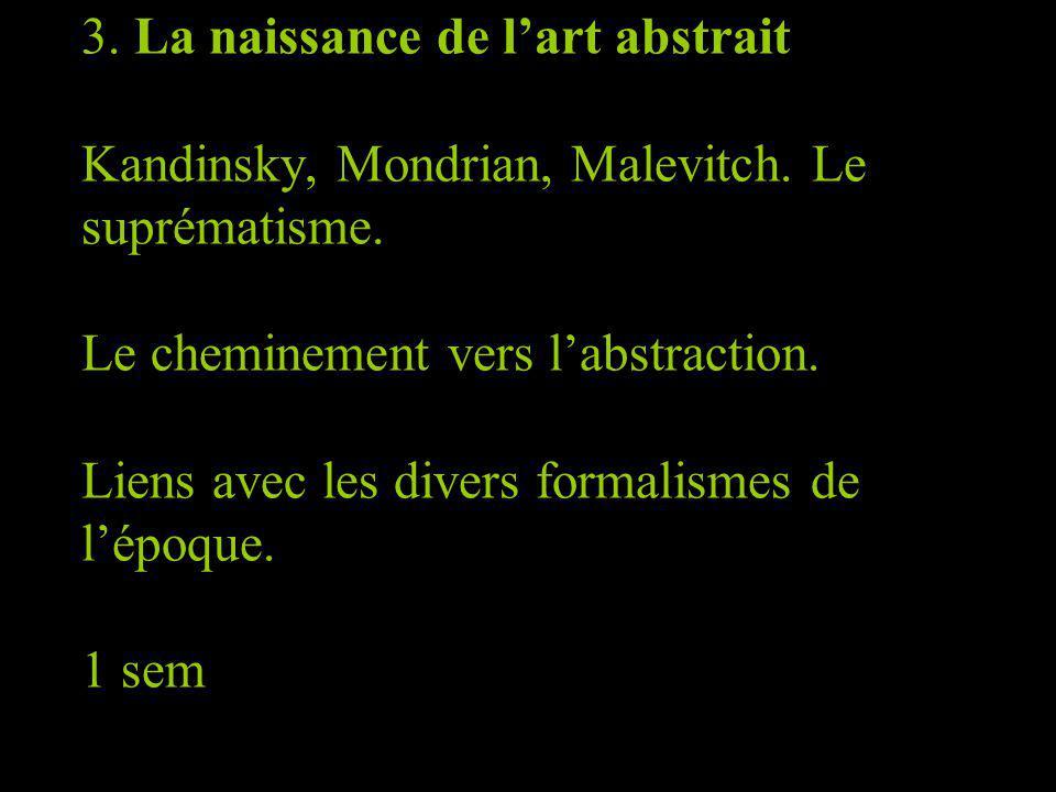 3. La naissance de l'art abstrait Kandinsky, Mondrian, Malevitch