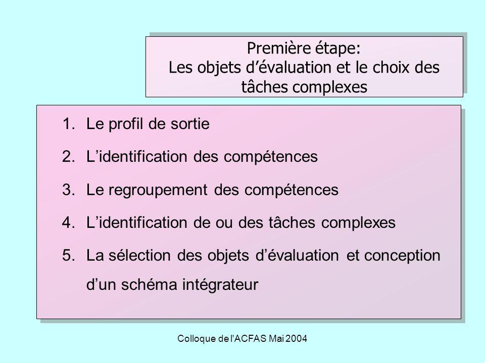 L'identification des compétences Le regroupement des compétences