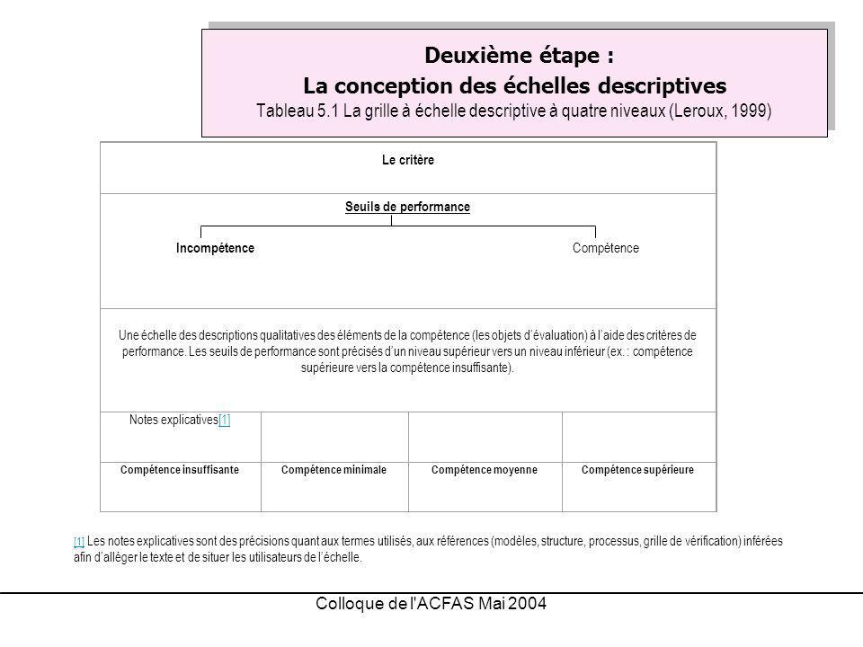 Deuxième étape : La conception des échelles descriptives Tableau 5