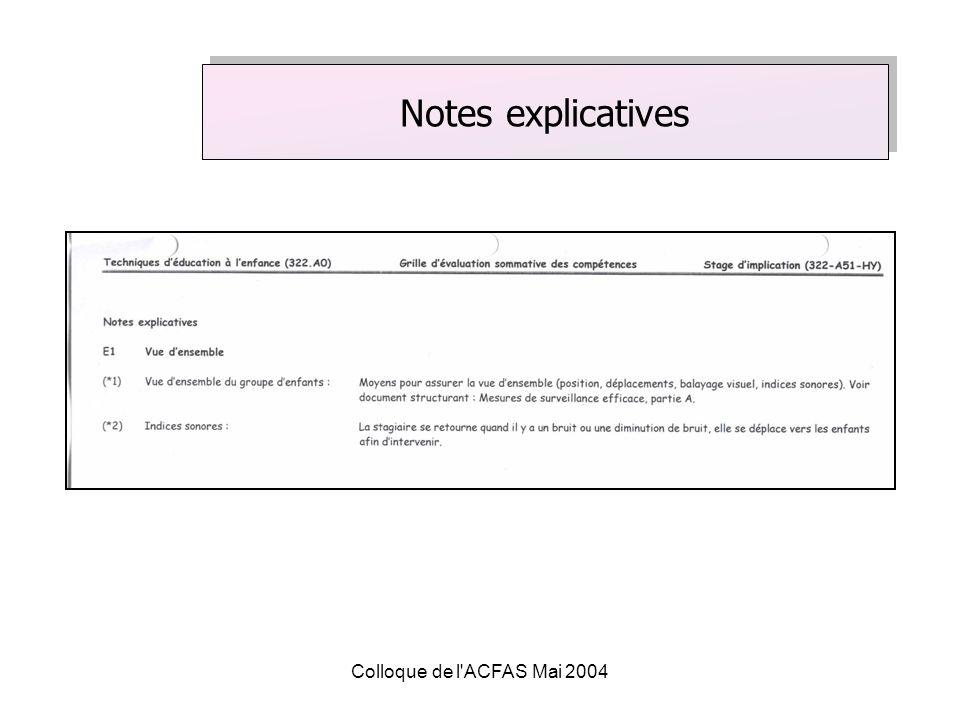 Notes explicatives Colloque de l ACFAS Mai 2004