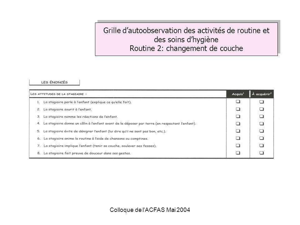 Grille d'autoobservation des activités de routine et des soins d'hygiène Routine 2: changement de couche