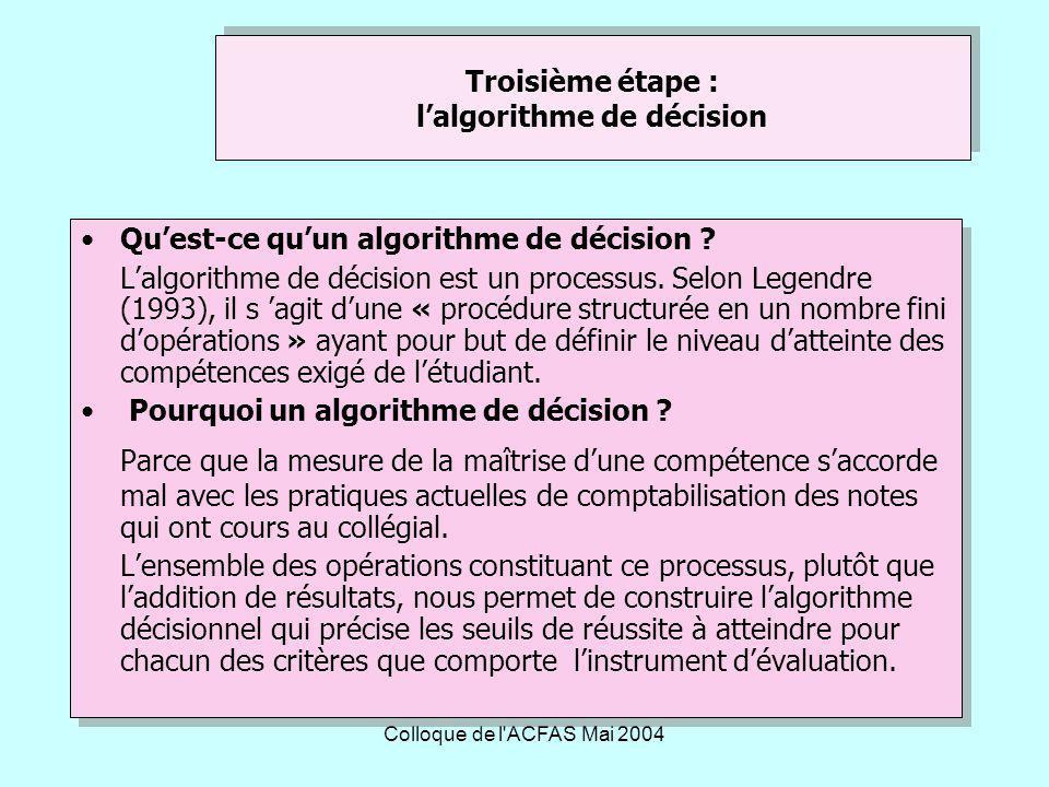 Troisième étape : l'algorithme de décision