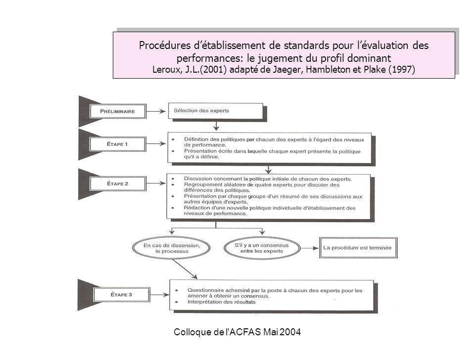Procédures d'établissement de standards pour l'évaluation des performances: le jugement du profil dominant Leroux, J.L.(2001) adapté de Jaeger, Hambleton et Plake (1997)