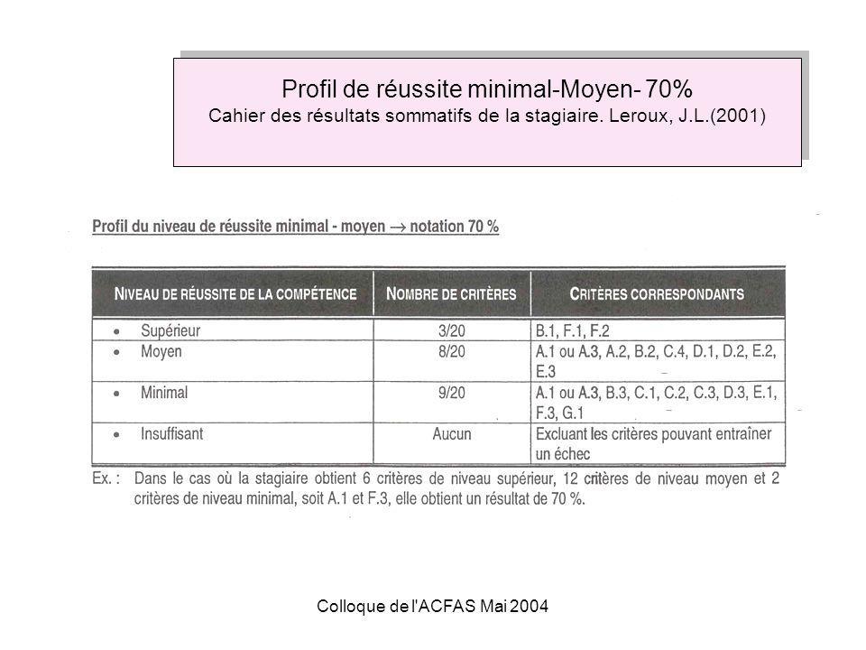 Profil de réussite minimal-Moyen- 70% Cahier des résultats sommatifs de la stagiaire. Leroux, J.L.(2001)