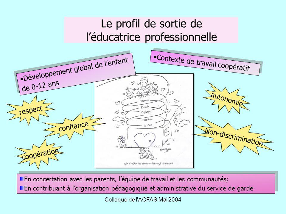 Le profil de sortie de l'éducatrice professionnelle