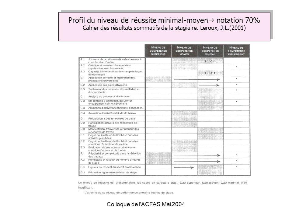 Profil du niveau de réussite minimal-moyen notation 70% Cahier des résultats sommatifs de la stagiaire. Leroux, J.L.(2001)
