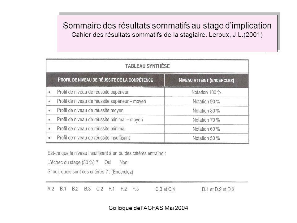 Sommaire des résultats sommatifs au stage d'implication Cahier des résultats sommatifs de la stagiaire. Leroux, J.L.(2001)