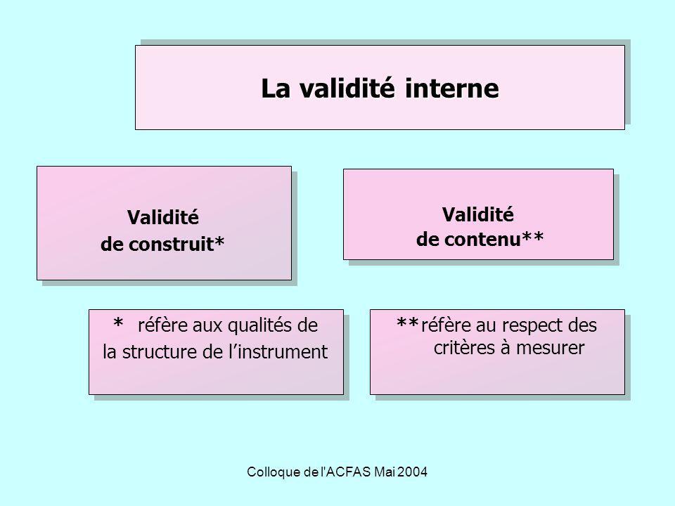 La validité interne Validité de construit* Validité de contenu**