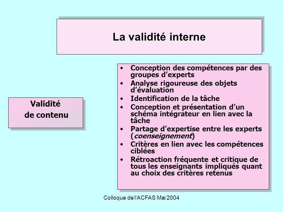 La validité interne Validité de contenu